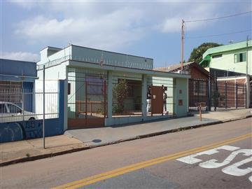 Casas Jundiaí R$ 1.700,00