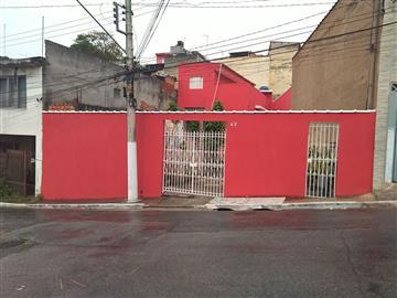 Imóveis para renda Parque São Lucas  Ref: IR-017