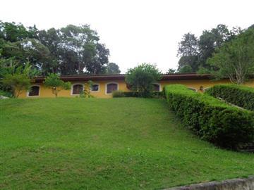 Casas em Loteamento Fechado  Mairiporã R$5.300,00