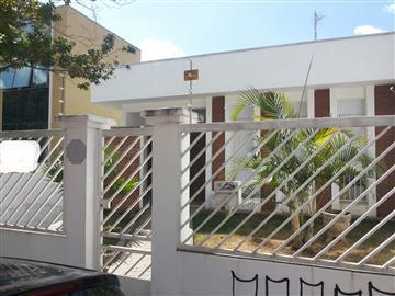 Casas no bairro Parque do Colégio na cidade de Jundiaí