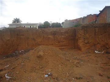 Terrenos no bairro Jardim Colonial na cidade de Atibaia