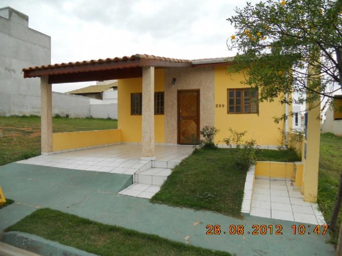 Casas em Sorocaba no bairro Condominio Horto Florestal Reserva