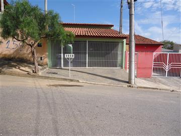 Imóveis para Financiamento no bairro Jardim Santa Esmeralda na cidade de Sorocaba