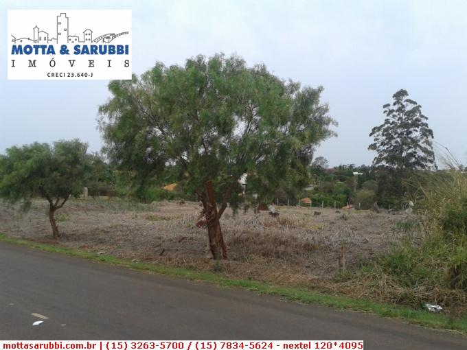 Terrenos em Condomínio em Boituva no bairro Fazenda Castelo Vitasay