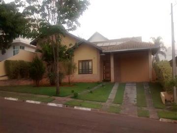 Casas em Condomínio Boituva